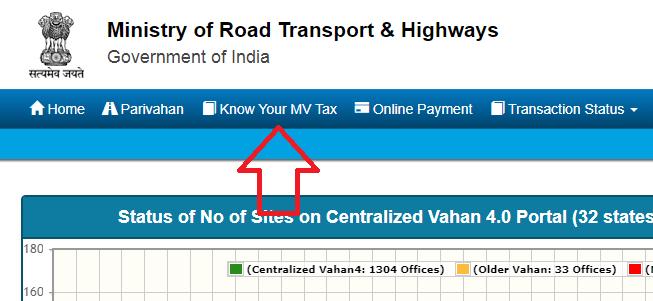 calculate road tax